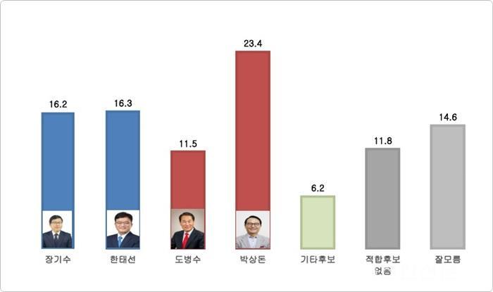 그래프 (2).jpg