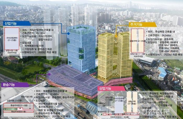도시재생과(천안역세권 도시재생 혁신지구 사업계획도).jpg